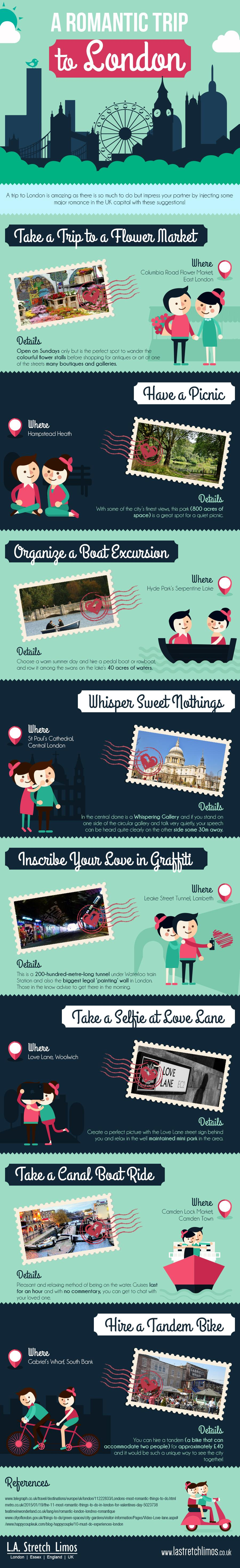 Romantic Travel in London - Infographic