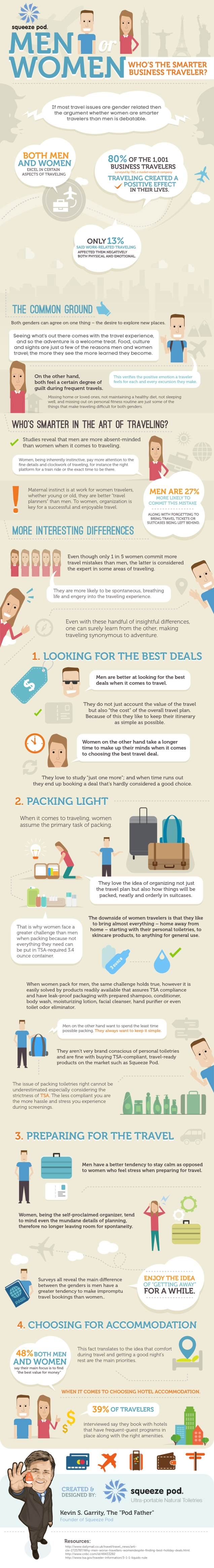 Men-or-women-Whos-the-smarter-business-traveler